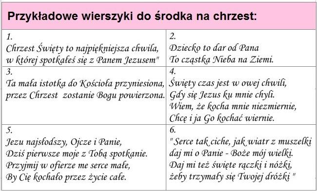 Wierszyki Na Chrzest Roczek Komunię Magia Raju Zaproszenia